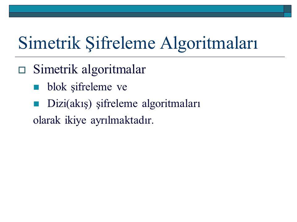 Simetrik Şifreleme Algoritmaları  Simetrik algoritmalar blok şifreleme ve Dizi(akış) şifreleme algoritmaları olarak ikiye ayrılmaktadır.