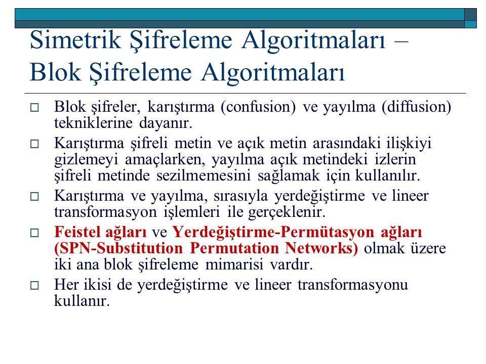 Simetrik Şifreleme Algoritmaları – Blok Şifreleme Algoritmaları  Blok şifreler, karıştırma (confusion) ve yayılma (diffusion) tekniklerine dayanır.