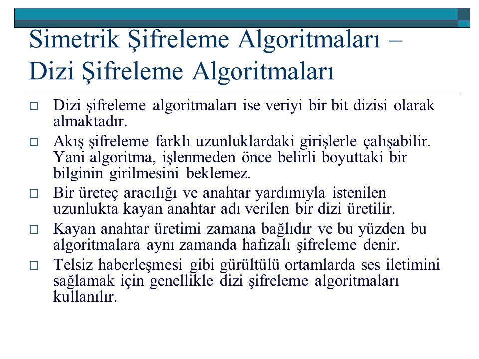 Simetrik Şifreleme Algoritmaları – Dizi Şifreleme Algoritmaları  Dizi şifreleme algoritmaları ise veriyi bir bit dizisi olarak almaktadır.  Akış şif