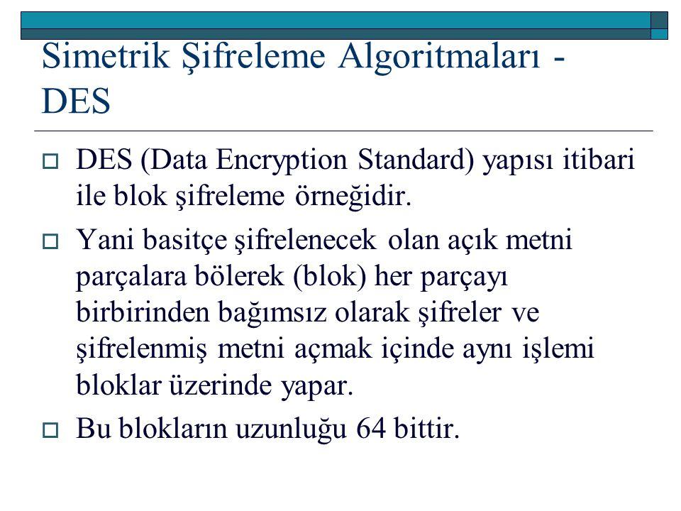 Simetrik Şifreleme Algoritmaları - DES  DES (Data Encryption Standard) yapısı itibari ile blok şifreleme örneğidir.  Yani basitçe şifrelenecek olan
