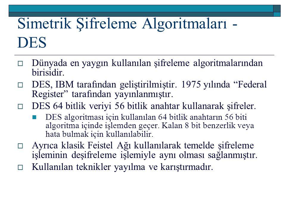Simetrik Şifreleme Algoritmaları - DES  Dünyada en yaygın kullanılan şifreleme algoritmalarından birisidir.  DES, IBM tarafından geliştirilmiştir. 1