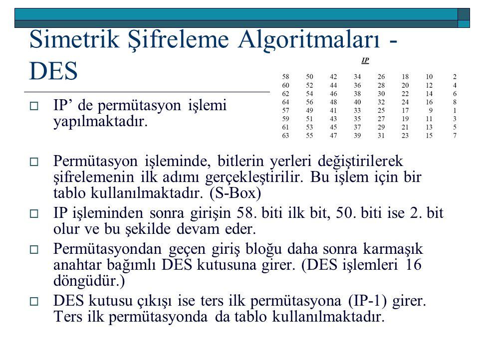 Simetrik Şifreleme Algoritmaları - DES  IP' de permütasyon işlemi yapılmaktadır.  Permütasyon işleminde, bitlerin yerleri değiştirilerek şifrelemeni