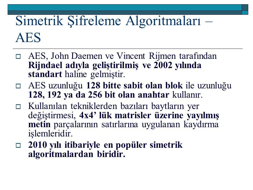 Simetrik Şifreleme Algoritmaları – AES  AES, John Daemen ve Vincent Rijmen tarafından Rijndael adıyla geliştirilmiş ve 2002 yılında standart haline gelmiştir.