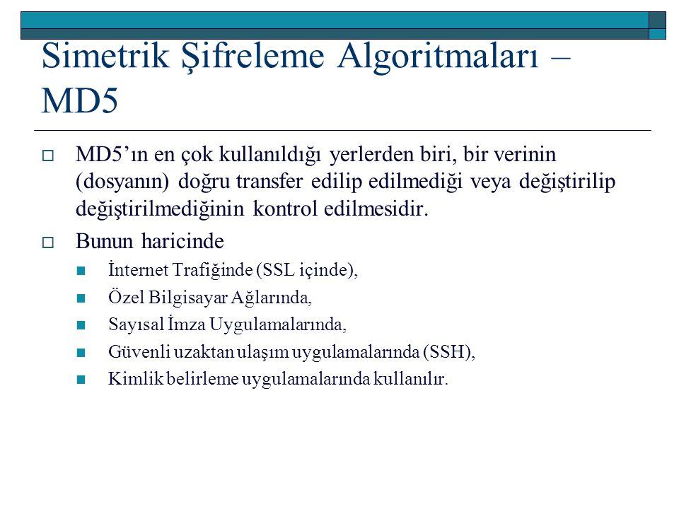 Simetrik Şifreleme Algoritmaları – MD5  MD5'ın en çok kullanıldığı yerlerden biri, bir verinin (dosyanın) doğru transfer edilip edilmediği veya değiştirilip değiştirilmediğinin kontrol edilmesidir.