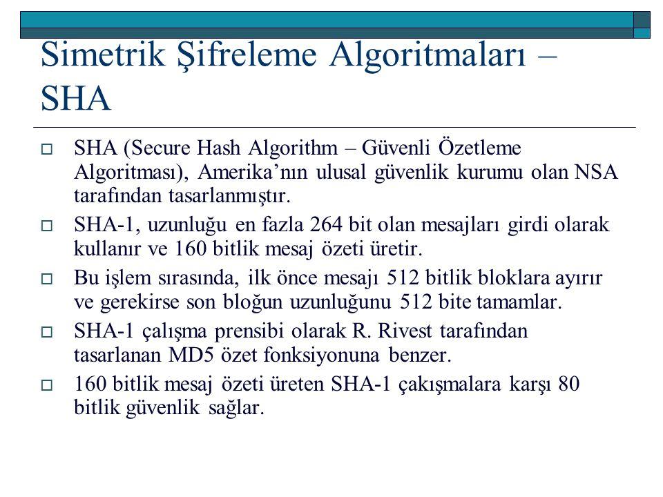 Simetrik Şifreleme Algoritmaları – SHA  SHA (Secure Hash Algorithm – Güvenli Özetleme Algoritması), Amerika'nın ulusal güvenlik kurumu olan NSA taraf