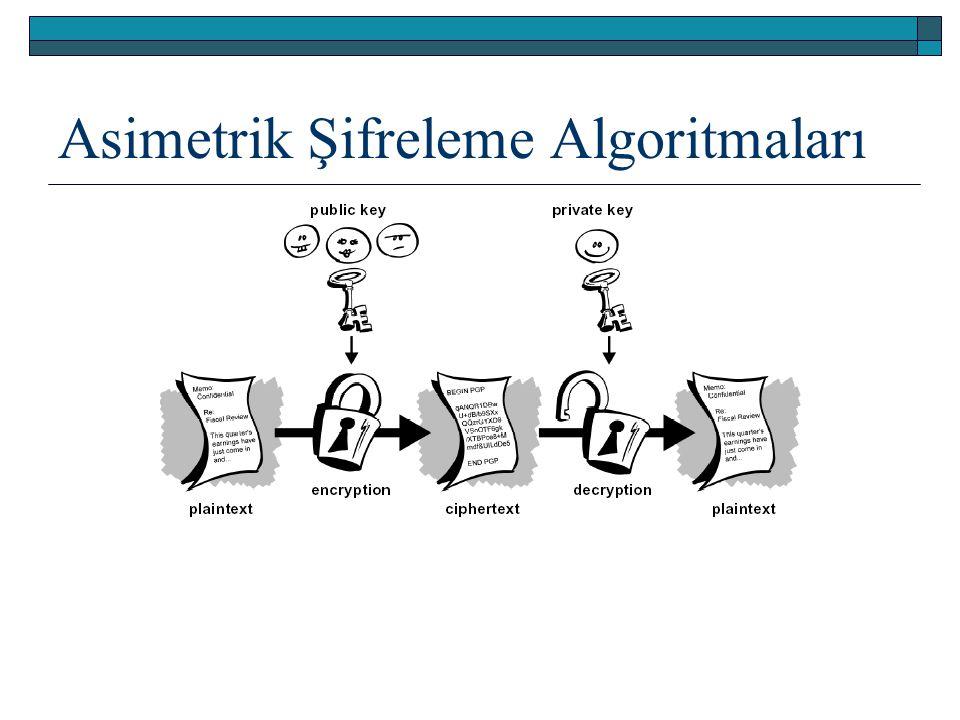 Asimetrik Şifreleme Algoritmaları