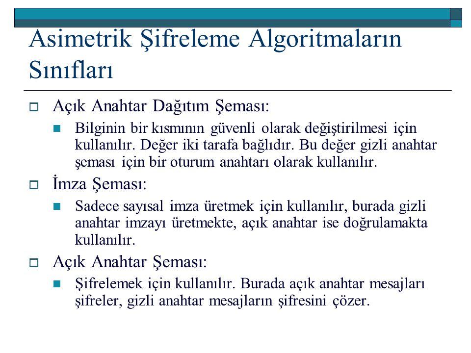 Asimetrik Şifreleme Algoritmaların Sınıfları  Açık Anahtar Dağıtım Şeması: Bilginin bir kısmının güvenli olarak değiştirilmesi için kullanılır. Değer