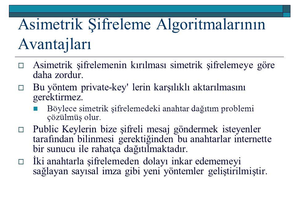 Asimetrik Şifreleme Algoritmalarının Avantajları  Asimetrik şifrelemenin kırılması simetrik şifrelemeye göre daha zordur.  Bu yöntem private-key' le