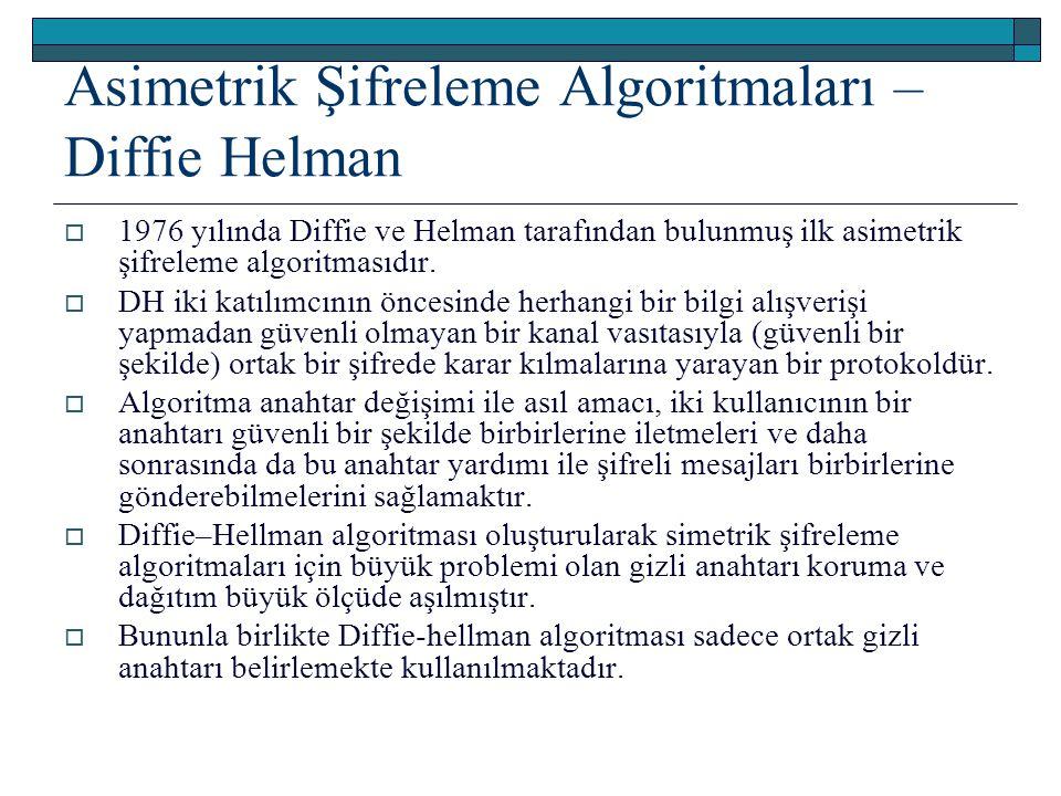 Asimetrik Şifreleme Algoritmaları – Diffie Helman  1976 yılında Diffie ve Helman tarafından bulunmuş ilk asimetrik şifreleme algoritmasıdır.  DH iki