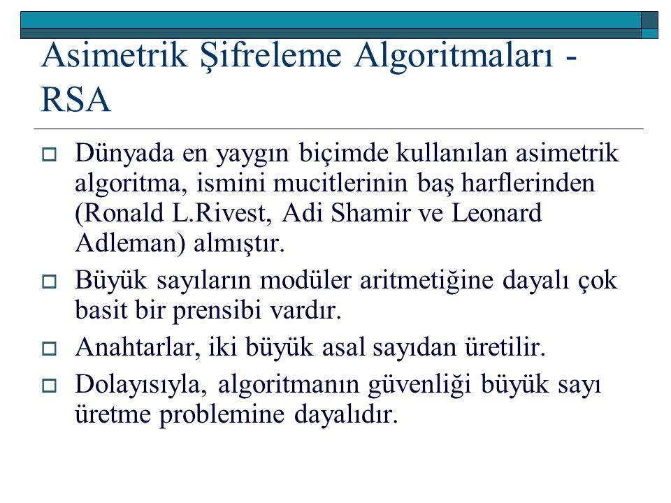 Asimetrik Şifreleme Algoritmaları - RSA  Dünyada en yaygın biçimde kullanılan asimetrik algoritma, ismini mucitlerinin baş harflerinden (Ronald L.Rivest, Adi Shamir ve Leonard Adleman) almıştır.