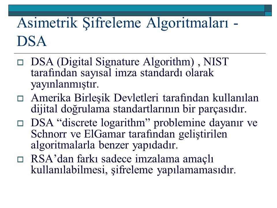 Asimetrik Şifreleme Algoritmaları - DSA  DSA (Digital Signature Algorithm), NIST tarafından sayısal imza standardı olarak yayınlanmıştır.  Amerika B