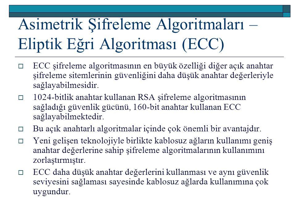 Asimetrik Şifreleme Algoritmaları – Eliptik Eğri Algoritması (ECC)  ECC şifreleme algoritmasının en büyük özelliği diğer açık anahtar şifreleme sitemlerinin güvenliğini daha düşük anahtar değerleriyle sağlayabilmesidir.