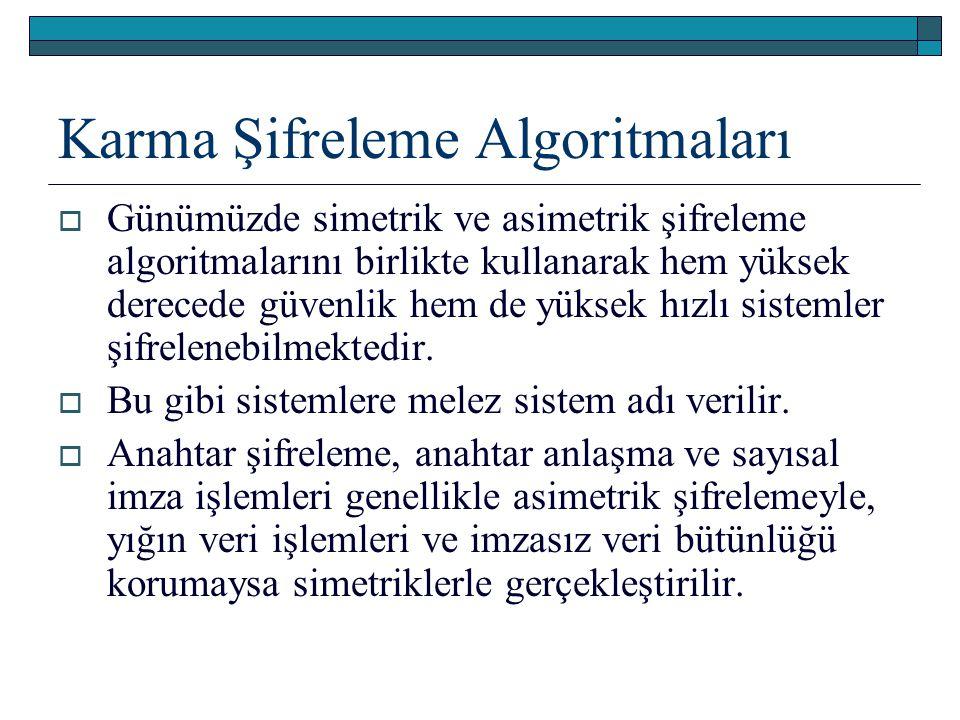 Karma Şifreleme Algoritmaları  Günümüzde simetrik ve asimetrik şifreleme algoritmalarını birlikte kullanarak hem yüksek derecede güvenlik hem de yüksek hızlı sistemler şifrelenebilmektedir.