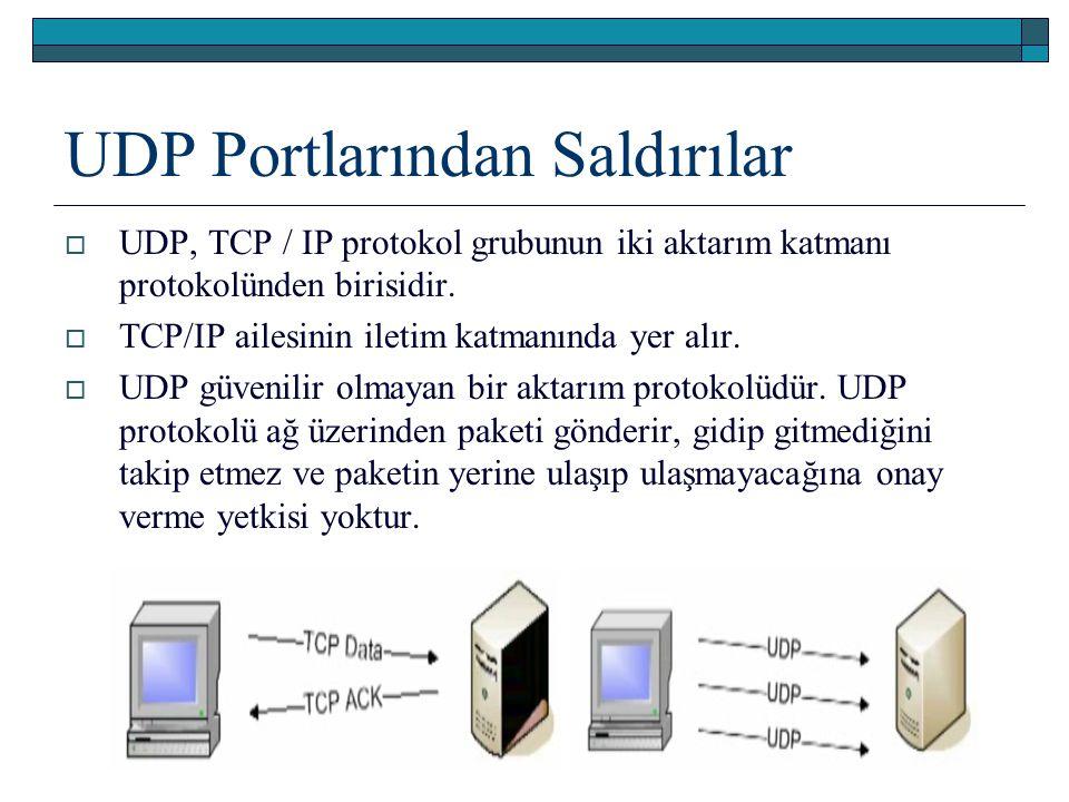 UDP Portlarından Saldırılar  UDP, TCP / IP protokol grubunun iki aktarım katmanı protokolünden birisidir.