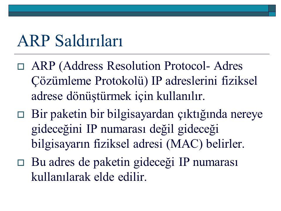 ARP Saldırıları  ARP (Address Resolution Protocol- Adres Çözümleme Protokolü) IP adreslerini fiziksel adrese dönüştürmek için kullanılır.