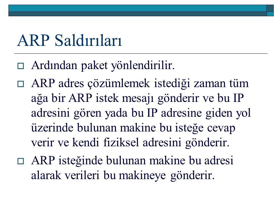 ARP Saldırıları  Ardından paket yönlendirilir.  ARP adres çözümlemek istediği zaman tüm ağa bir ARP istek mesajı gönderir ve bu IP adresini gören ya