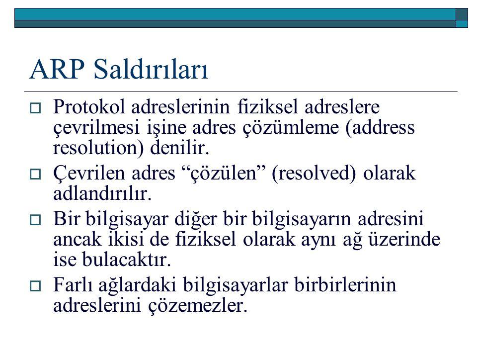 """ARP Saldırıları  Protokol adreslerinin fiziksel adreslere çevrilmesi işine adres çözümleme (address resolution) denilir.  Çevrilen adres """"çözülen"""" ("""