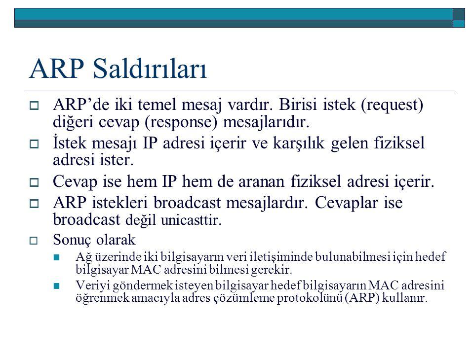 ARP Saldırıları  ARP'de iki temel mesaj vardır. Birisi istek (request) diğeri cevap (response) mesajlarıdır.  İstek mesajı IP adresi içerir ve karşı