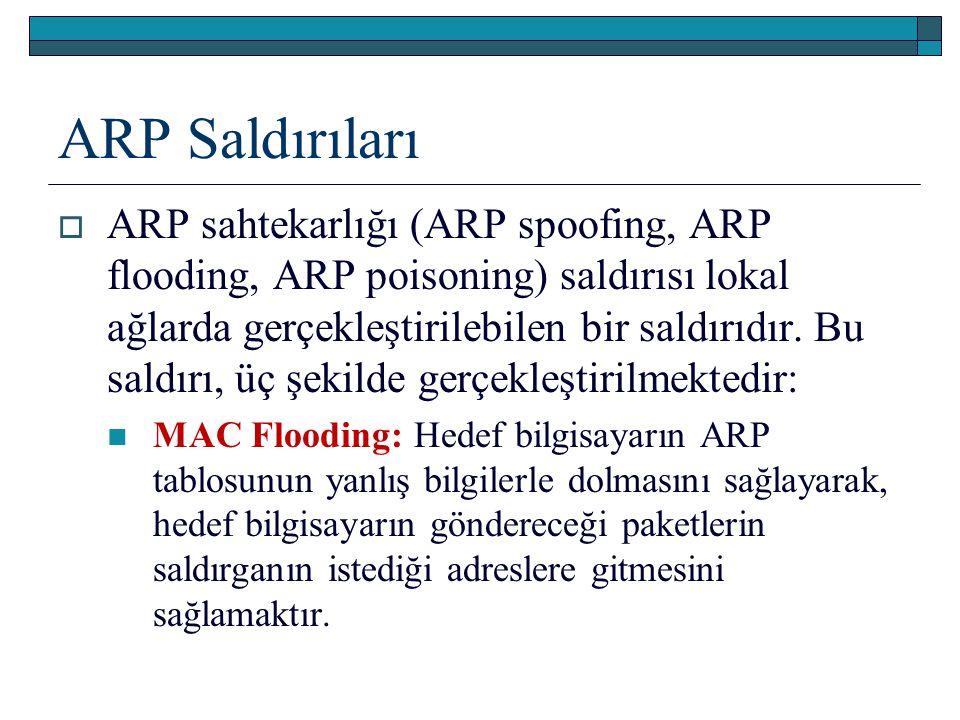 ARP Saldırıları  ARP sahtekarlığı (ARP spoofing, ARP flooding, ARP poisoning) saldırısı lokal ağlarda gerçekleştirilebilen bir saldırıdır. Bu saldırı