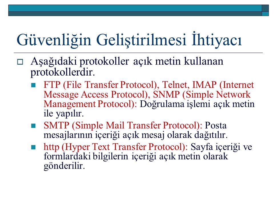Güvenliğin Geliştirilmesi İhtiyacı  Aşağıdaki protokoller açık metin kullanan protokollerdir. FTP (File Transfer Protocol), Telnet, IMAP (Internet Me