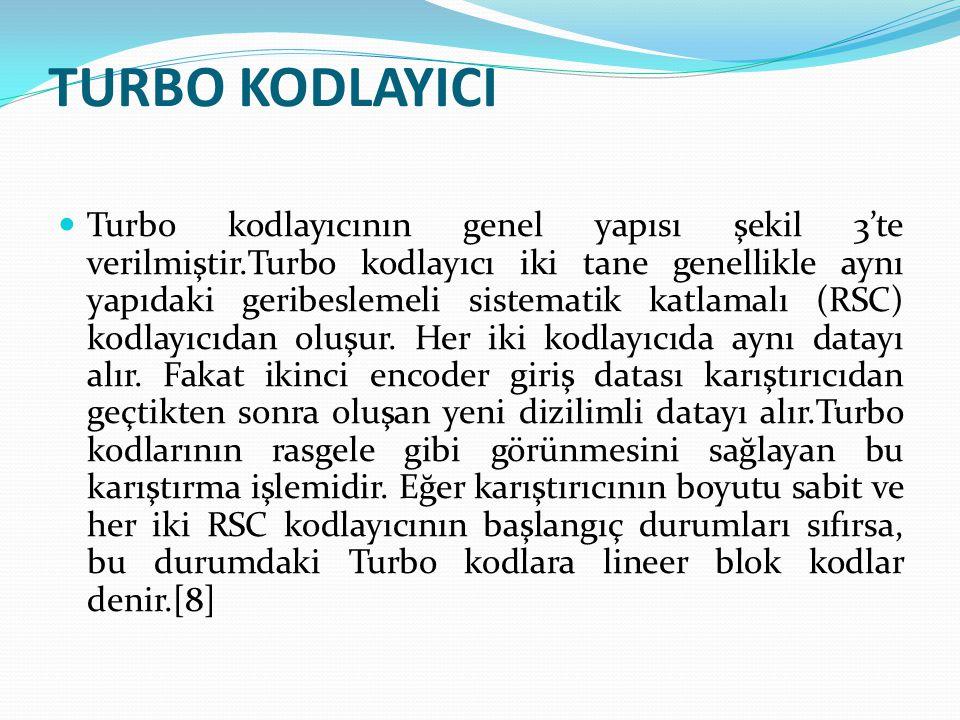 TURBO KODLAYICI Turbo kodlayıcının genel yapısı şekil 3'te verilmiştir.Turbo kodlayıcı iki tane genellikle aynı yapıdaki geribeslemeli sistematik katlamalı (RSC) kodlayıcıdan oluşur.