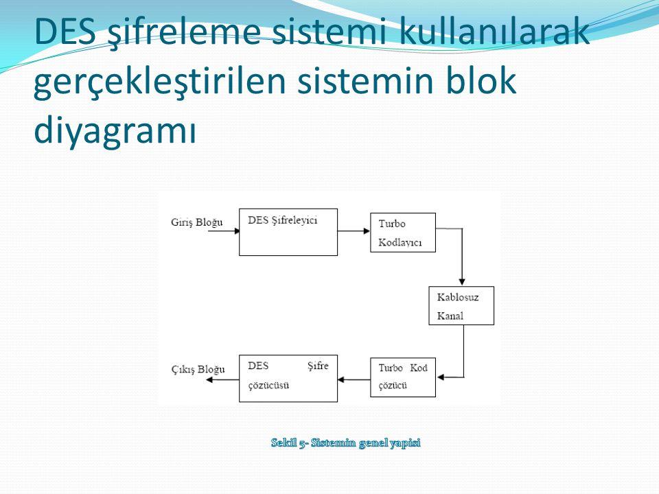 DES şifreleme sistemi kullanılarak gerçekleştirilen sistemin blok diyagramı