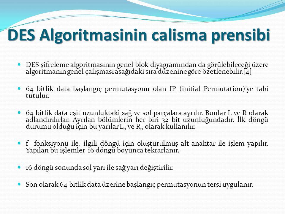 DES Algoritmasinin calisma prensibi DES şifreleme algoritmasının genel blok diyagramından da görülebileceği üzere algoritmanın genel çalışması aşağıdaki sıra düzenine göre özetlenebilir.[4] 64 bitlik data başlangıç permutasyonu olan IP (initial Permutation)'ye tabi tutulur.