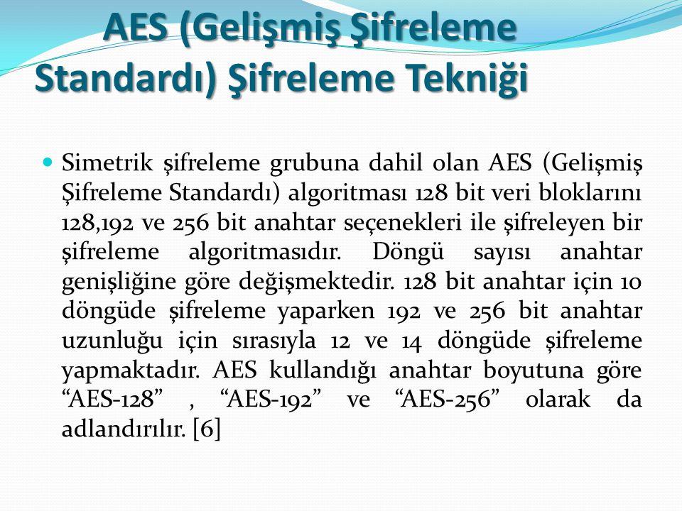 AES (Gelişmiş Şifreleme Standardı) Şifreleme Tekniği Simetrik şifreleme grubuna dahil olan AES (Gelişmiş Şifreleme Standardı) algoritması 128 bit veri bloklarını 128,192 ve 256 bit anahtar seçenekleri ile şifreleyen bir şifreleme algoritmasıdır.