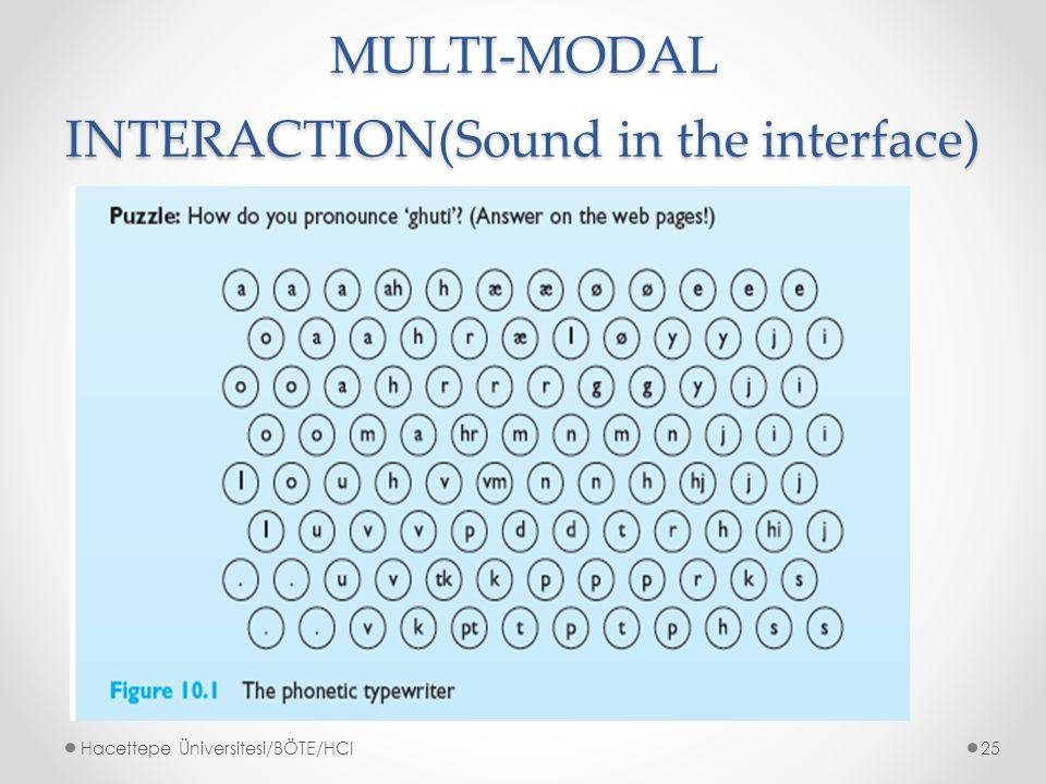 MULTI-MODAL INTERACTION(Sound in the interface) Hacettepe Üniversitesi/BÖTE/HCI25