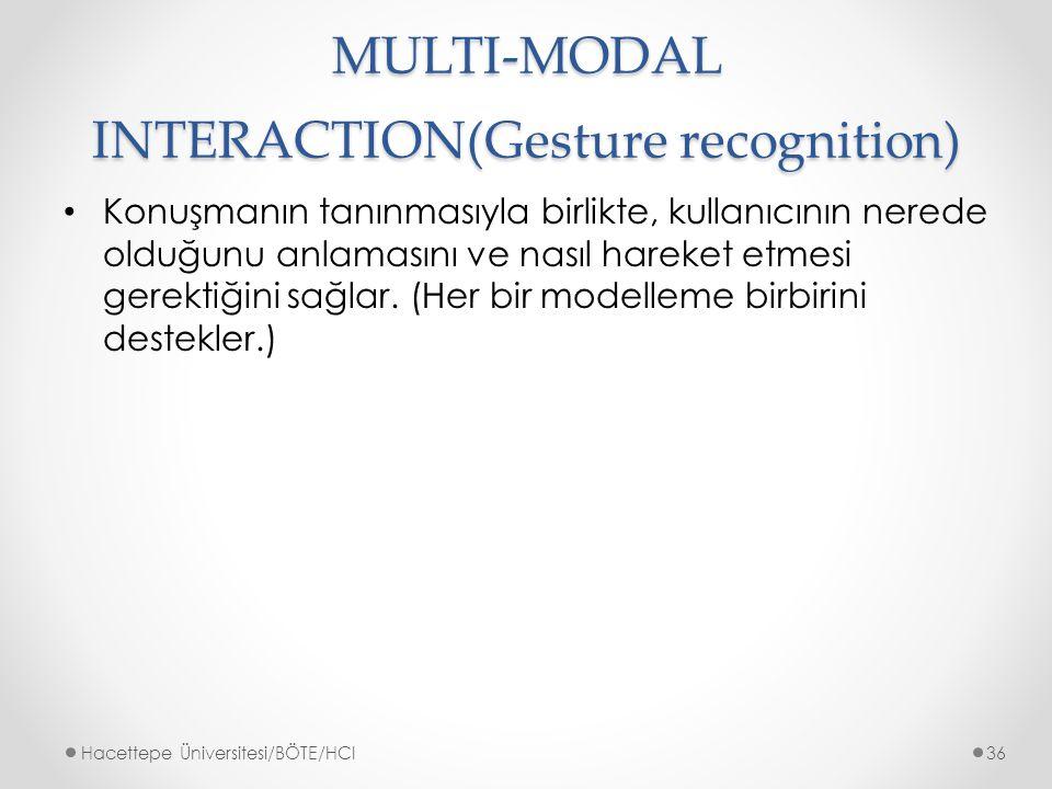 MULTI-MODAL INTERACTION(Gesture recognition) Konuşmanın tanınmasıyla birlikte, kullanıcının nerede olduğunu anlamasını ve nasıl hareket etmesi gerektiğini sağlar.