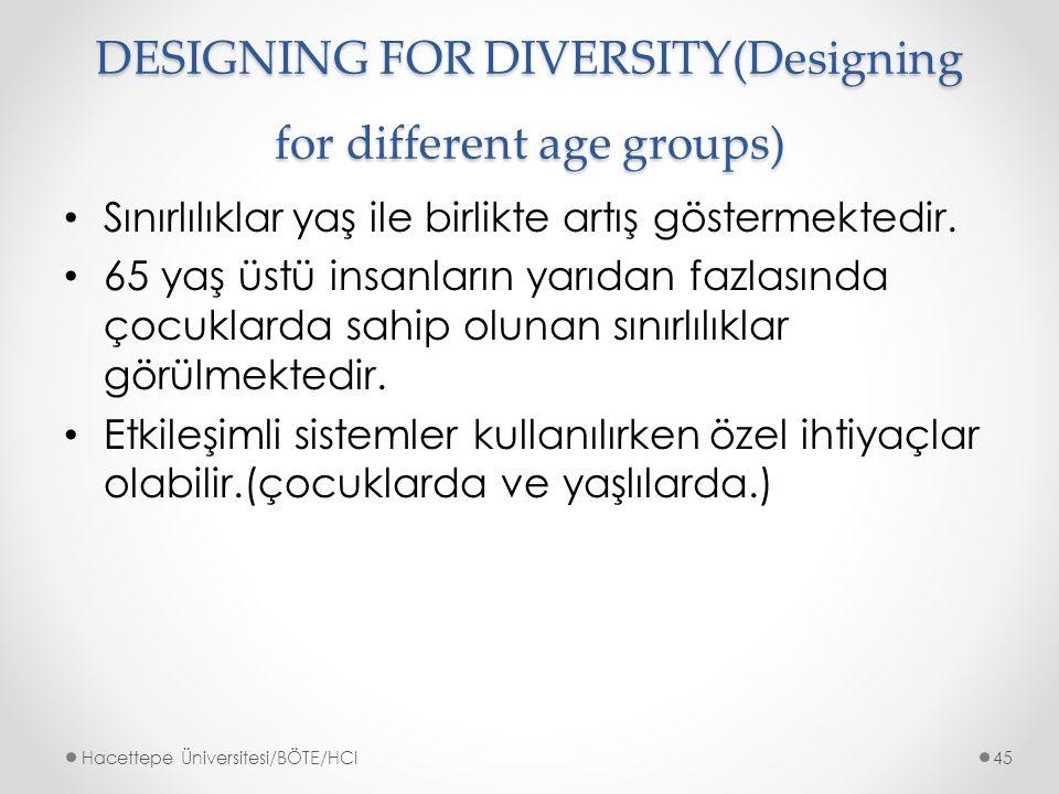 DESIGNING FOR DIVERSITY(Designing for different age groups) Sınırlılıklar yaş ile birlikte artış göstermektedir.