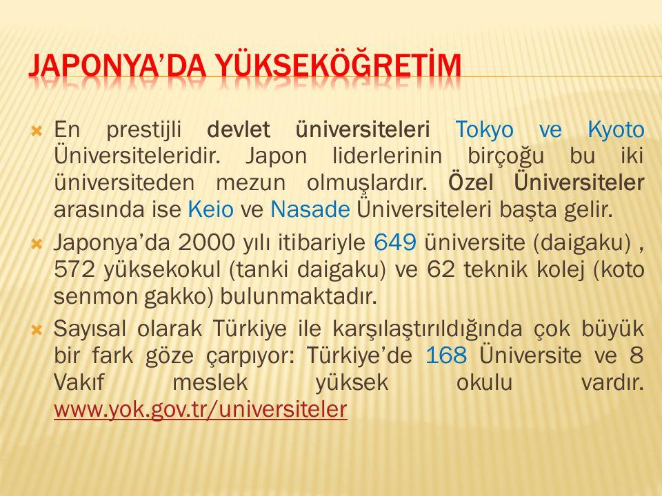  En prestijli devlet üniversiteleri Tokyo ve Kyoto Üniversiteleridir. Japon liderlerinin birçoğu bu iki üniversiteden mezun olmuşlardır. Özel Ünivers