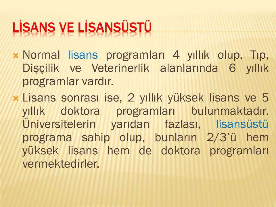  Normal lisans programları 4 yıllık olup, Tıp, Dişçilik ve Veterinerlik alanlarında 6 yıllık programlar vardır.  Lisans sonrası ise, 2 yıllık yüksek