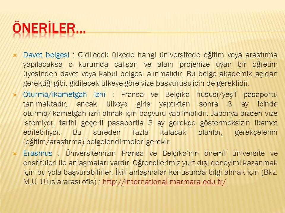  Davet belgesi : Gidilecek ülkede hangi üniversitede eğitim veya araştırma yapılacaksa o kurumda çalışan ve alanı projenize uyan bir öğretim üyesinde