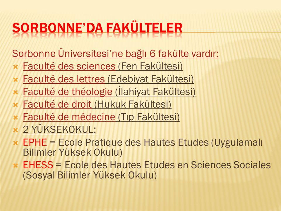 Sorbonne Üniversitesi'ne bağlı 6 fakülte vardır:  Faculté des sciences (Fen Fakültesi) Faculté des sciences  Faculté des lettres (Edebiyat Fakültesi