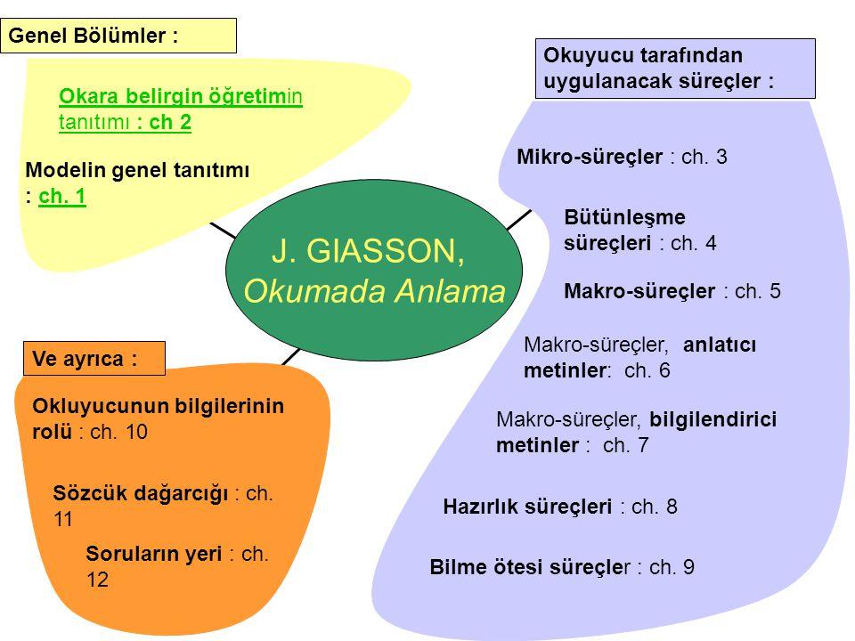 Modelin genel tanıtımı : ch. 1ch. 1 Okara belirgin öğretimin tanıtımı : ch 2 Mikro-süreçler : ch. 3 Bütünleşme süreçleri : ch. 4 Makro-süreçler : ch.