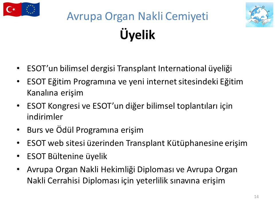ESOT'un bilimsel dergisi Transplant International üyeliği ESOT Eğitim Programına ve yeni internet sitesindeki Eğitim Kanalına erişim ESOT Kongresi ve