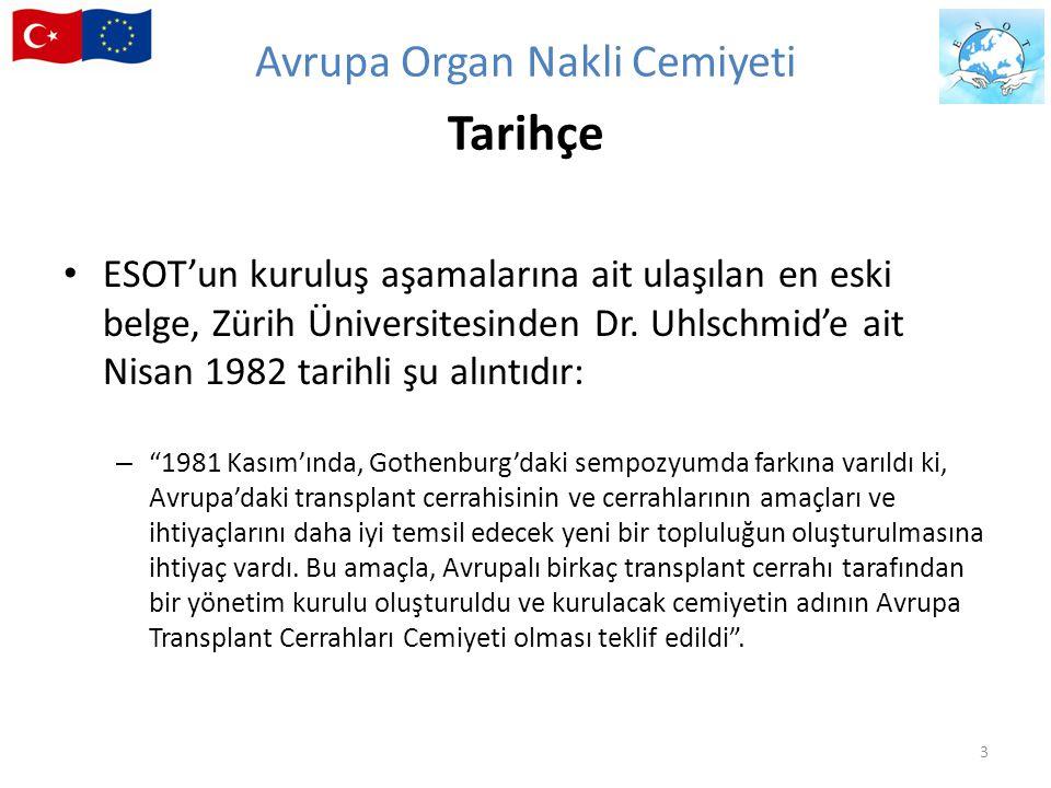 """ESOT'un kuruluş aşamalarına ait ulaşılan en eski belge, Zürih Üniversitesinden Dr. Uhlschmid'e ait Nisan 1982 tarihli şu alıntıdır: – """"1981 Kasım'ında"""