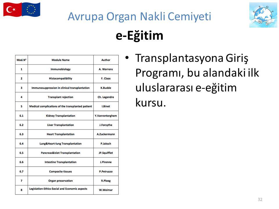 Transplantasyona Giriş Programı, bu alandaki ilk uluslararası e-eğitim kursu. 32 Avrupa Organ Nakli Cemiyeti e-Eğitim