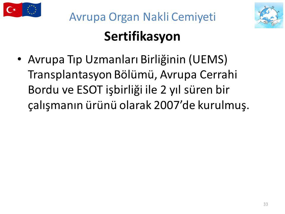 Avrupa Tıp Uzmanları Birliğinin (UEMS) Transplantasyon Bölümü, Avrupa Cerrahi Bordu ve ESOT işbirliği ile 2 yıl süren bir çalışmanın ürünü olarak 2007