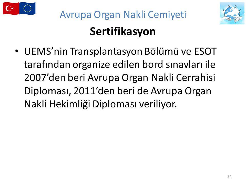 UEMS'nin Transplantasyon Bölümü ve ESOT tarafından organize edilen bord sınavları ile 2007'den beri Avrupa Organ Nakli Cerrahisi Diploması, 2011'den b