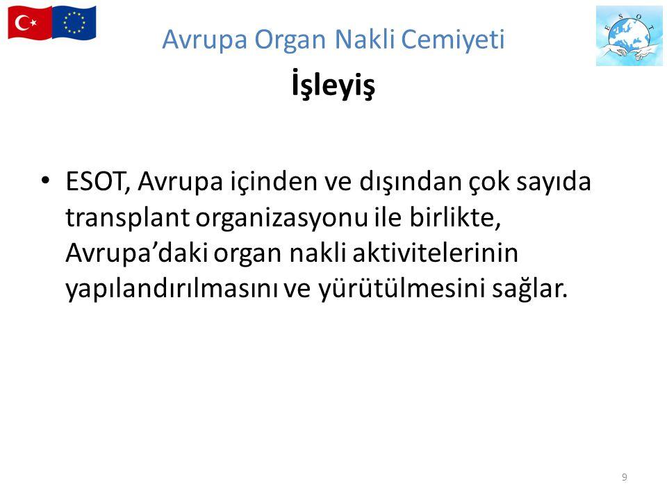 ESOT, Avrupa içinden ve dışından çok sayıda transplant organizasyonu ile birlikte, Avrupa'daki organ nakli aktivitelerinin yapılandırılmasını ve yürüt