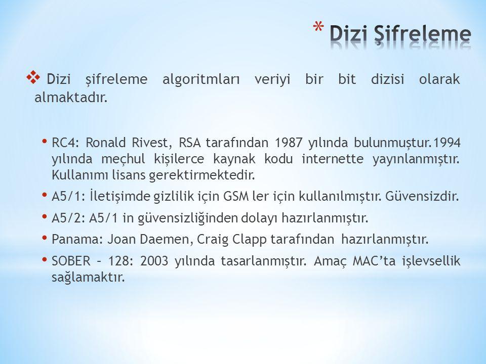  Dizi şifreleme algoritmları veriyi bir bit dizisi olarak almaktadır. RC4: Ronald Rivest, RSA tarafından 1987 yılında bulunmuştur.1994 yılında meçhul