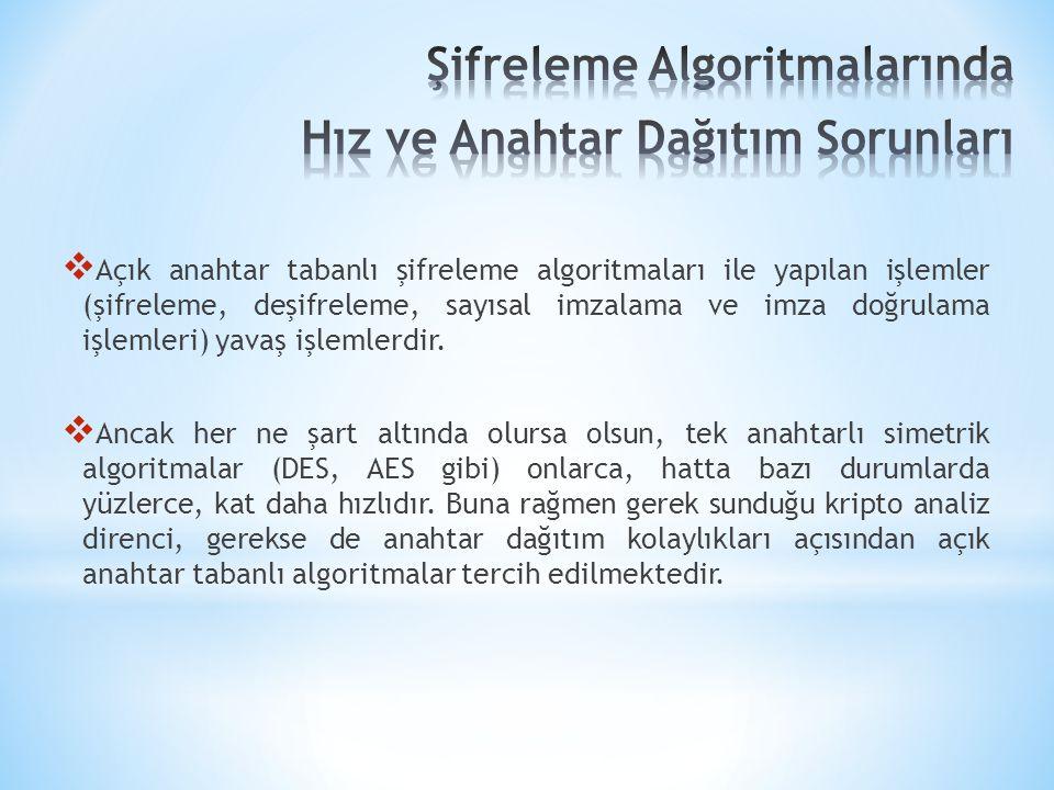  Açık anahtar tabanlı şifreleme algoritmaları ile yapılan işlemler (şifreleme, deşifreleme, sayısal imzalama ve imza doğrulama işlemleri) yavaş işlem