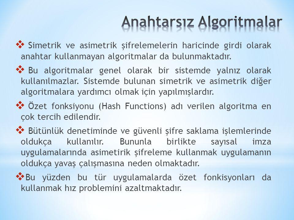  Simetrik ve asimetrik şifrelemelerin haricinde girdi olarak anahtar kullanmayan algoritmalar da bulunmaktadır.  Bu algoritmalar genel olarak bir si