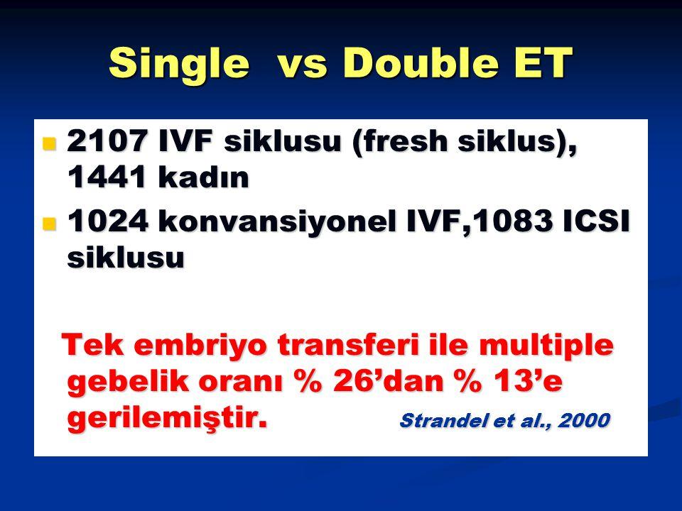 Single vs Double ET 2107 IVF siklusu (fresh siklus), 1441 kadın 2107 IVF siklusu (fresh siklus), 1441 kadın 1024 konvansiyonel IVF,1083 ICSI siklusu 1