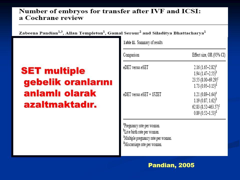 SET multiple gebelik oranlarını anlamlı olarak azaltmaktadır. SET multiple gebelik oranlarını anlamlı olarak azaltmaktadır. Pandian, 2005