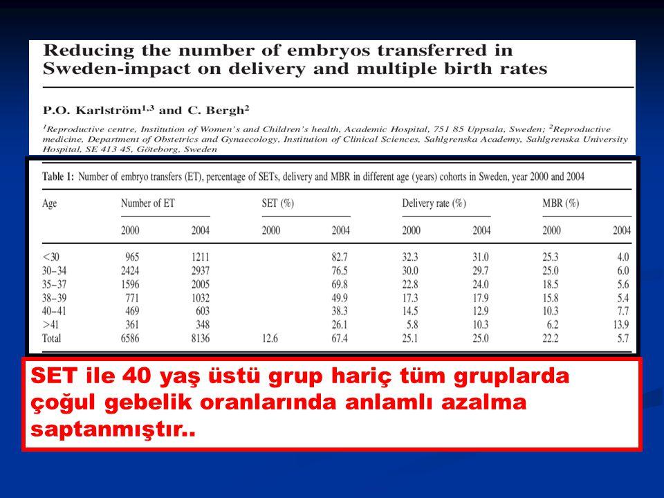 SET ile 40 yaş üstü grup hariç tüm gruplarda çoğul gebelik oranlarında anlamlı azalma saptanmıştır..