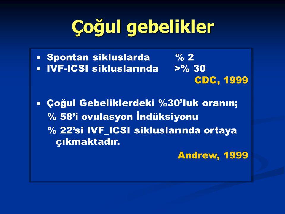  Spontan sikluslarda % 2  IVF-ICSI sikluslarında >% 30 CDC, 1999  Çoğul Gebeliklerdeki %30'luk oranın; % 58'i ovulasyon İndüksiyonu % 22'si IVF_ICS