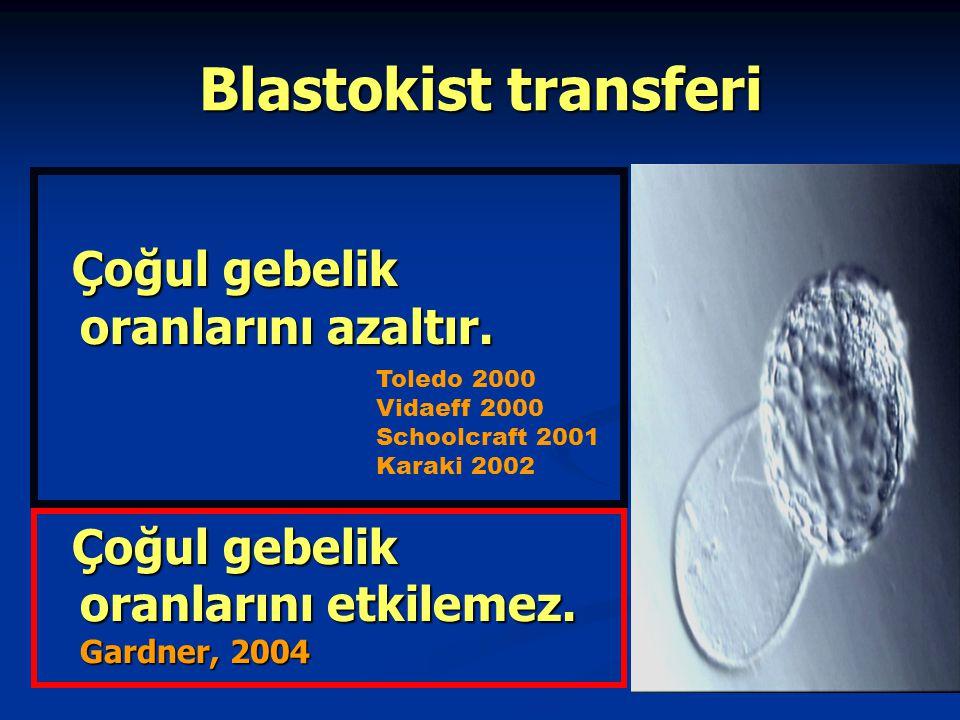 Blastokist transferi Çoğul gebelik oranlarını azaltır. Çoğul gebelik oranlarını azaltır. Toledo 2000 Vidaeff 2000 Schoolcraft 2001 Karaki 2002 Çoğul g